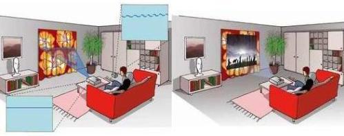 Smart-projector, diagram