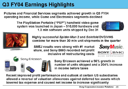 Sony's kwartaalcijfers