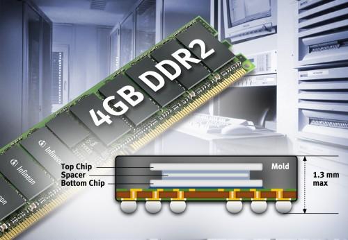 Infineon dual-die, 4 GByte DDR2 geheugen