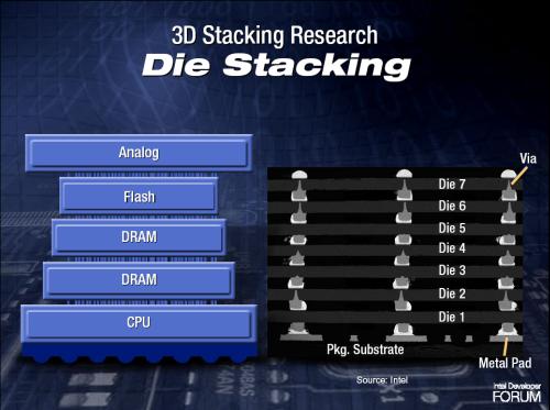 IDF 2005: 3D Die Stacking