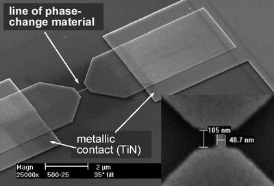 Philips nanogeheugen