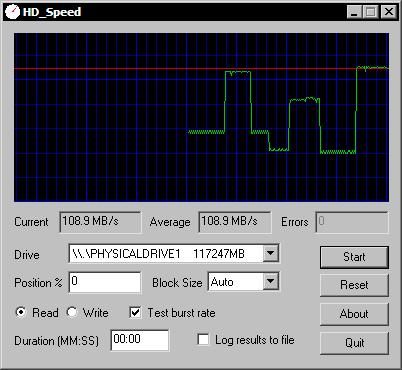 HD_Speed 1.4.1.46 test enkele drives