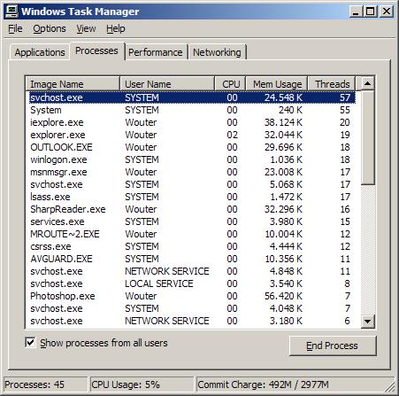Windows XP taskmanager - threads