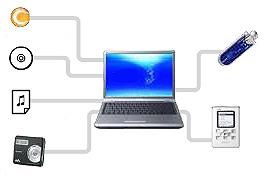 Laptop omringd door muziekdragers en online muziekwinkel