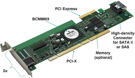Broadcom BCM8603 SAS RAID-On-Chip concept