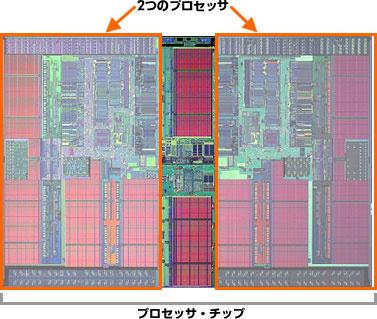 HP PA-8800 core