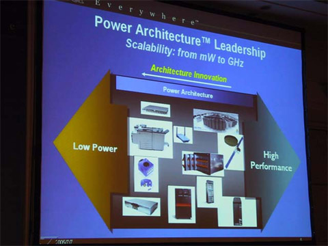 Presentatie PowerPC 970MP/FX