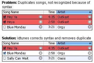 idTunes duplicate voorbeeld