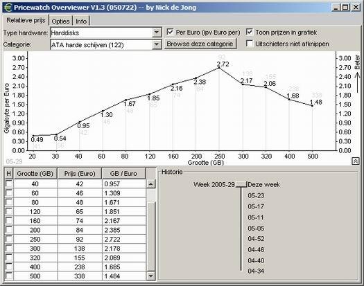 Pricewatch Overviewer 1.3 screenshot HD's (resized)