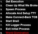 'Stappenplan' misbruik Cisco-bugs