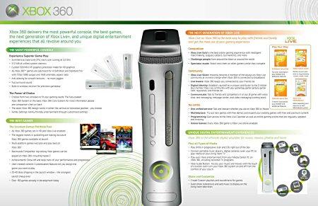 Gelekte Xbox-folder (��n pagina, klein)