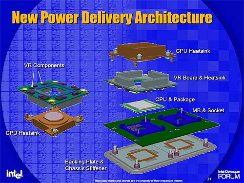 Intel power delivery architecture