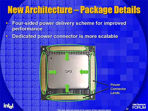 Intel power architecture