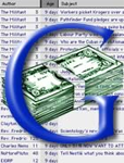 Google-geld
