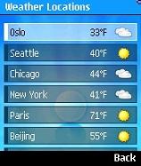 Opera Platform -- Weather Locations