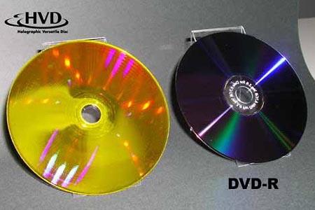 Holodisc naast dvd