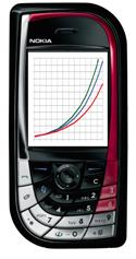 Mobieltje met grafiek