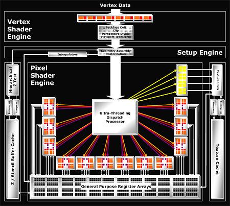 Schema architectuur R580