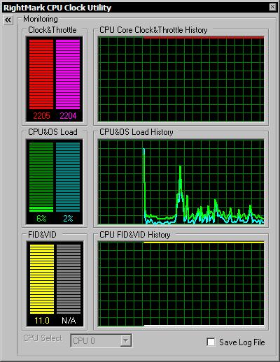 RightMark CPU Clock Utility - Monitoring