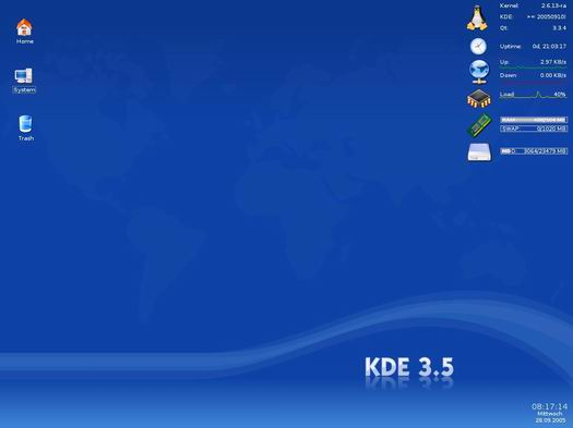 KDE 3.5 desktop (resized)