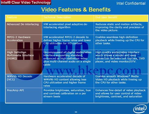 Intel G965-chipset slide