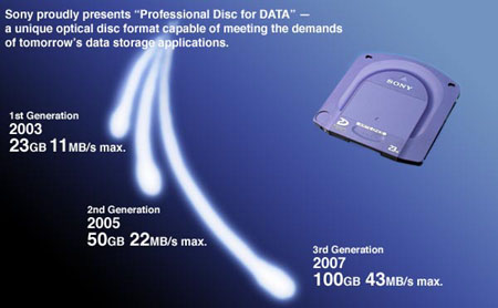 Sony PDD