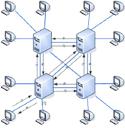 Netwerktopologietje