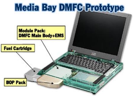 Brandstofcel voor laptops