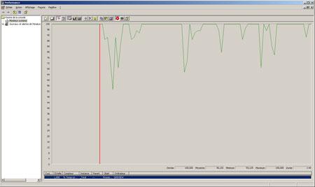 H.264 decoding met alleen de CPU