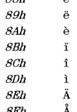 Stukje Extended ASCII-tabel