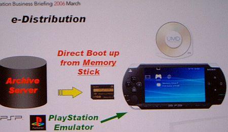 PSP Playstation-emulator