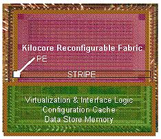 Rapport Kilocore 256