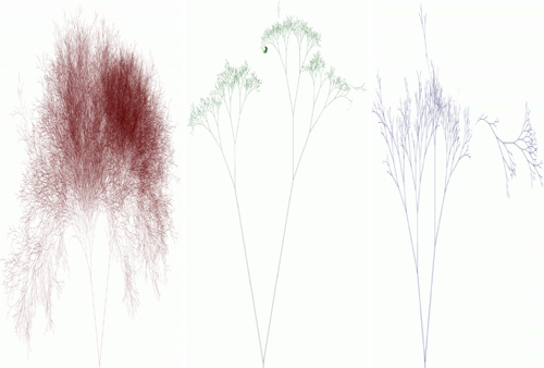 DrunkMenWorkHere-onderzoek: grafische weergave van de gevolgde zoekpaden