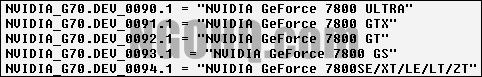 nVidia 7800-serie mogelijk uitgebreid met nieuwe modellen