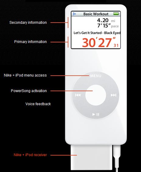 Apple 'Nike + iPod' (Basic workout)