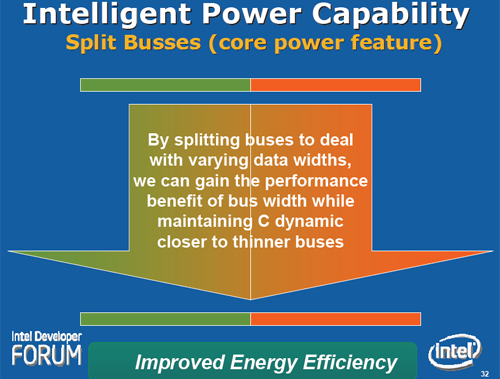 Core: split busses
