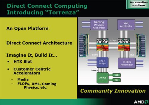 AMD Torrenza slide