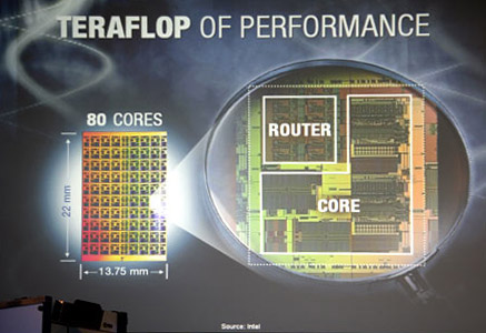 Intel IDF-dia: 'Teraflop of performance'