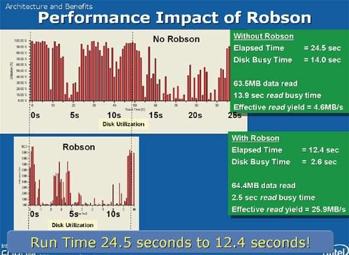 Intel Robson slide (1)