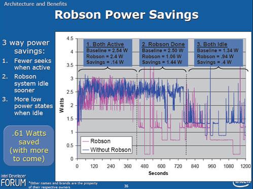Intel Robson slide (2)