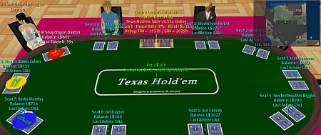 Gokken met Linden Dollars - Een van de manieren om virtueel geld te verdienen