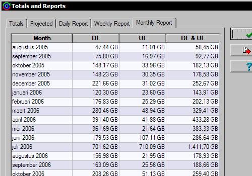 DU Meter 3.50 - monthly report (crop)