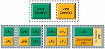 AMD's apu-ontwerp
