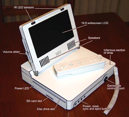 Wii-laptop