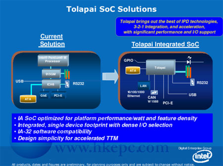 Intel Tolapai system-on-chip