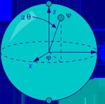 Representatie van een qubit
