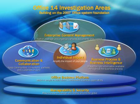 Office 14 - Investigation Areas (klein)