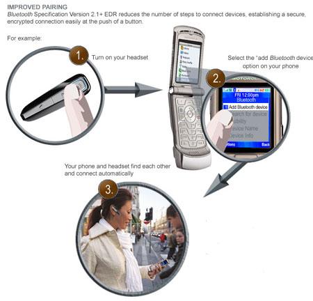 Bluetooth 2.1 EDR-versie