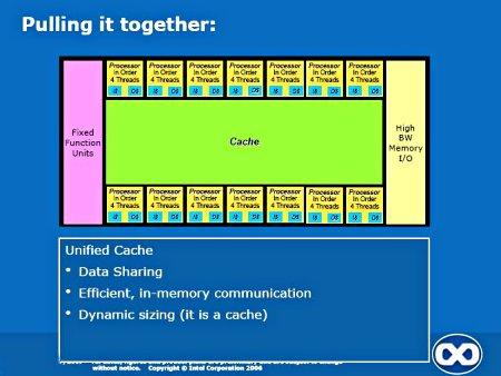 Intel gp-gpu