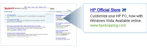 Yahoo PayPal Express Checkout